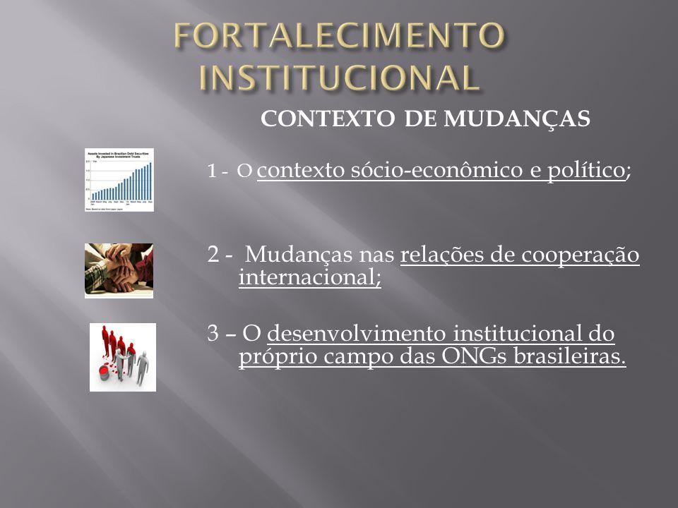 CONTEXTO DE MUDANÇAS 1 - O contexto sócio-econômico e político; 2 - Mudanças nas relações de cooperação internacional; 3 – O desenvolvimento instituci