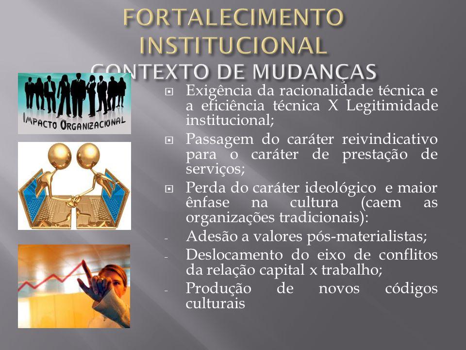 Desenvolvimento Social Desenvolvimento Pessoal Desenvolvimento Institucional QUAIS AS CONSEQÜÊNCIAS DA SEPARAÇÃO?