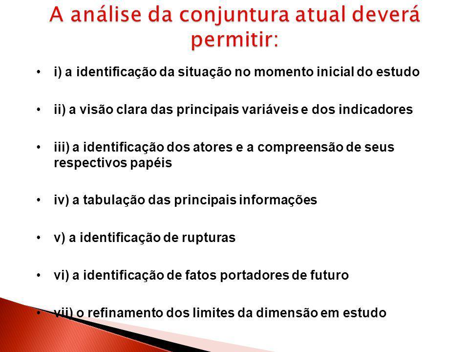 i) a identificação da situação no momento inicial do estudo ii) a visão clara das principais variáveis e dos indicadores iii) a identificação dos ator