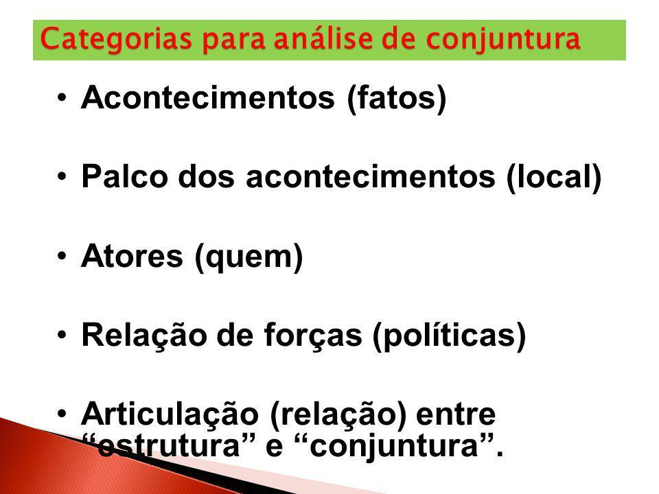 Categorias para análise de conjuntura Acontecimentos (fatos) Palco dos acontecimentos (local) Atores (quem) Relação de forças (políticas) Articulação