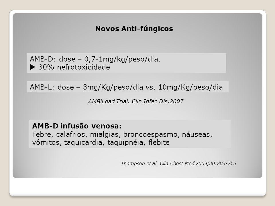 Novos Anti-fúngicos AMB-D: dose – 0,7-1mg/kg/peso/dia.  30% nefrotoxicidade AMB-L: dose – 3mg/Kg/peso/dia vs. 10mg/Kg/peso/dia AMBiLoad Trial. Clin I