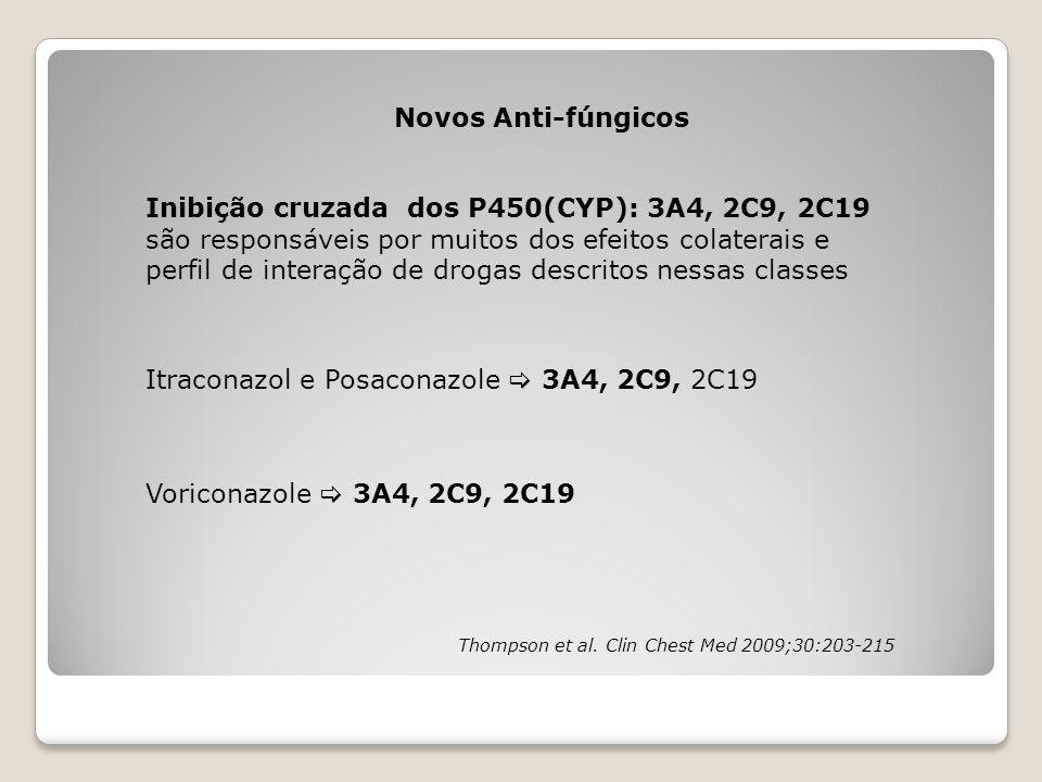 Novos Anti-fúngicos Inibição cruzada dos P450(CYP): 3A4, 2C9, 2C19 são responsáveis por muitos dos efeitos colaterais e perfil de interação de drogas