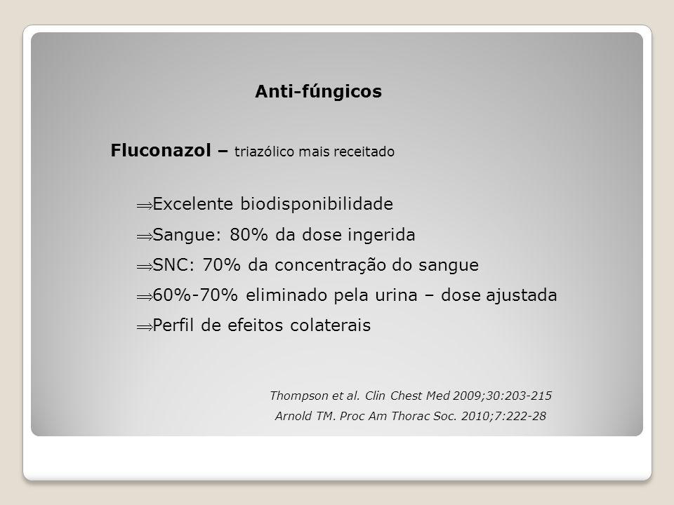 Anti-fúngicos Fluconazol – triazólico mais receitado  Excelente biodisponibilidade  Sangue: 80% da dose ingerida  SNC: 70% da concentração do sangu
