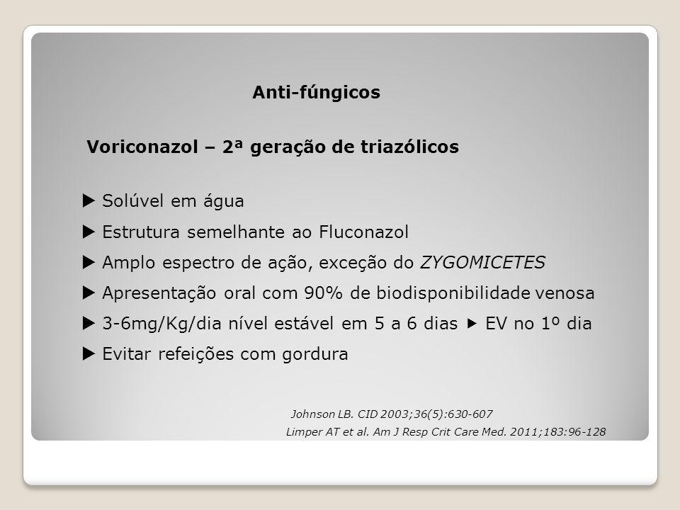 Voriconazol – 2ª geração de triazólicos Anti-fúngicos  Solúvel em água  Estrutura semelhante ao Fluconazol  Amplo espectro de ação, exceção do ZYGO
