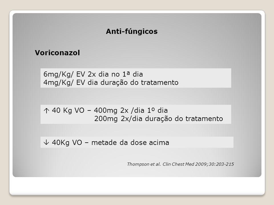 Voriconazol Anti-fúngicos 6mg/Kg/ EV 2x dia no 1ª dia 4mg/Kg/ EV dia duração do tratamento  40 Kg VO – 400mg 2x /dia 1º dia 200mg 2x/dia duração do t