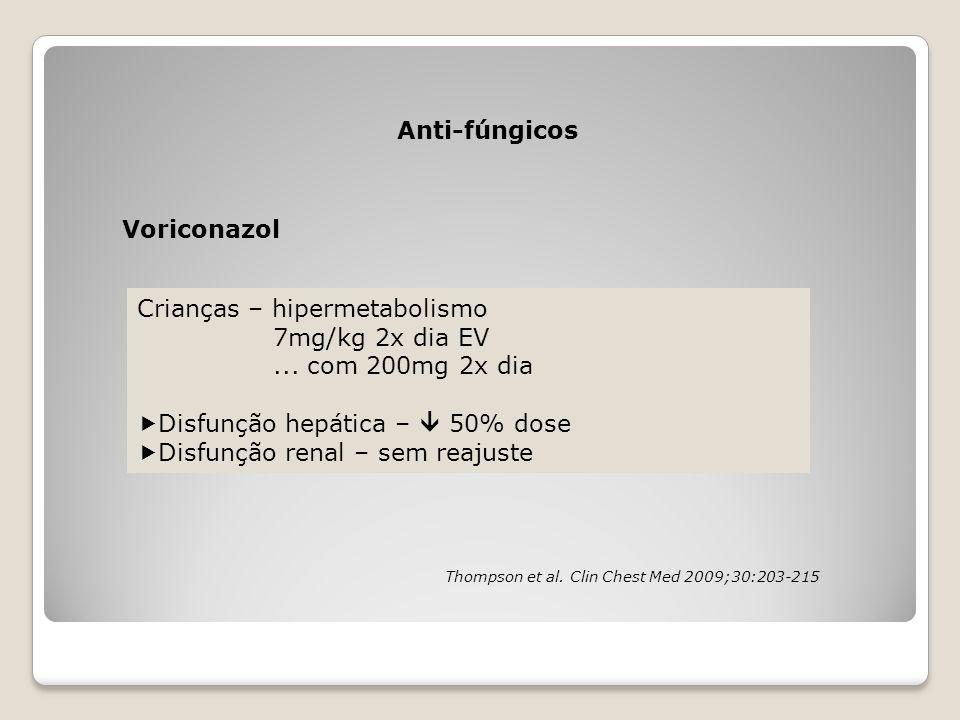 Voriconazol Anti-fúngicos Crianças – hipermetabolismo 7mg/kg 2x dia EV... com 200mg 2x dia  Disfunção hepática –  50% dose  Disfunção renal – sem r