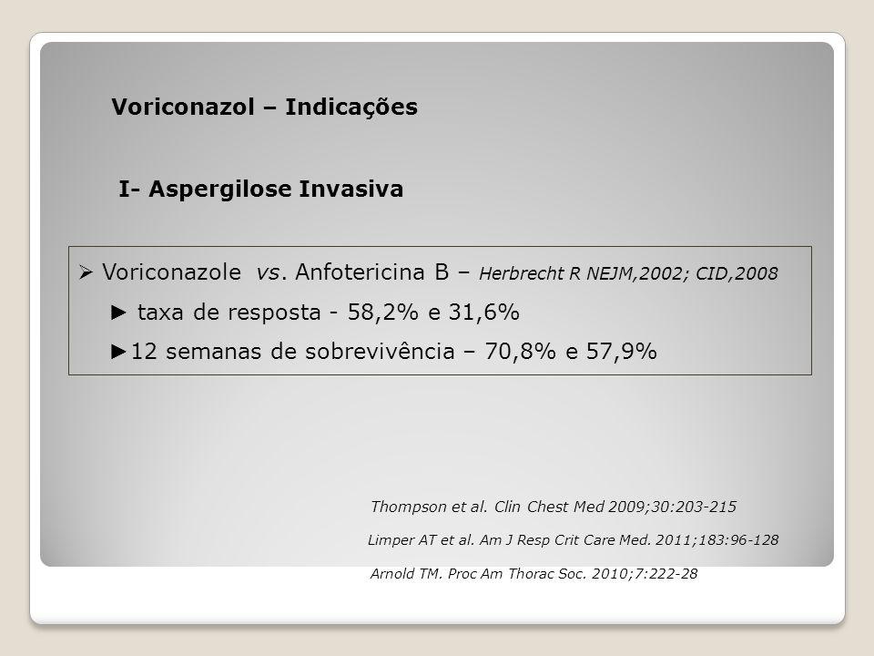 Voriconazol – Indicações  Voriconazole vs. Anfotericina B – Herbrecht R NEJM,2002; CID,2008 ► taxa de resposta - 58,2% e 31,6% ► 12 semanas de sobrev