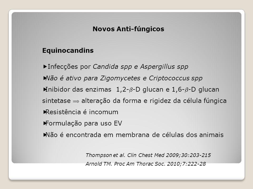 Novos Anti-fúngicos Thompson et al. Clin Chest Med 2009;30:203-215 Equinocandins  Infecções por Candida spp e Aspergillus spp  Não é ativo para Zigo