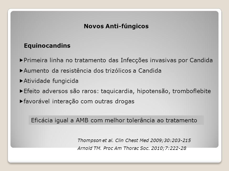 Novos Anti-fúngicos Thompson et al. Clin Chest Med 2009;30:203-215 Equinocandins  Primeira linha no tratamento das Infecções invasivas por Candida 