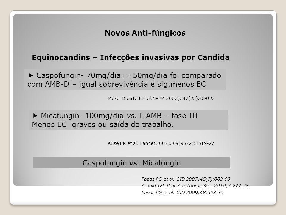 Novos Anti-fúngicos Equinocandins – Infecções invasivas por Candida  Caspofungin- 70mg/dia  50mg/dia foi comparado com AMB-D – igual sobrevivência e