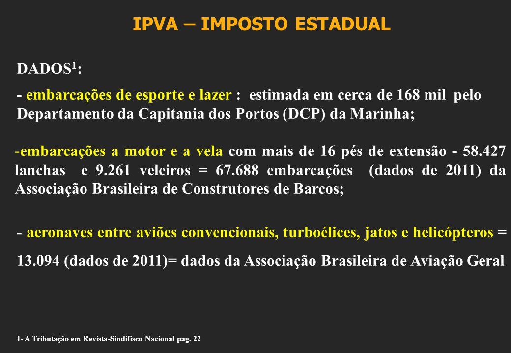 IPVA – IMPOSTO ESTADUAL DADOS 1 : - embarcações de esporte e lazer : estimada em cerca de 168 mil pelo Departamento da Capitania dos Portos (DCP) da Marinha; -embarcações a motor e a vela com mais de 16 pés de extensão - 58.427 lanchas e 9.261 veleiros = 67.688 embarcações (dados de 2011) da Associação Brasileira de Construtores de Barcos; - aeronaves entre aviões convencionais, turboélices, jatos e helicópteros = 13.094 (dados de 2011)= dados da Associação Brasileira de Aviação Geral 1- A Tributação em Revista-Sindifisco Nacional pag.