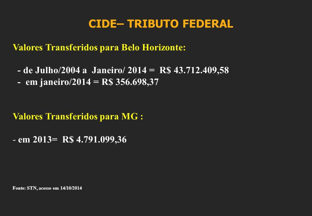 CIDE– TRIBUTO FEDERAL Valores Transferidos para Belo Horizonte: - de Julho/2004 a Janeiro/ 2014 = R$ 43.712.409,58 - em janeiro/2014 = R$ 356.698,37 Valores Transferidos para MG : -em 2013= R$ 4.791.099,36 Fonte: STN, acesso em 14/10/2014