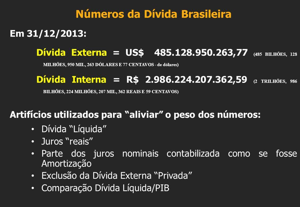 Números da Dívida Brasileira Em 31/12/2013: Dívida Externa = US$ 485.128.950.263,77 (485 BILHÕES, 128 MILHÕES, 950 MIL, 263 DÓLARES E 77 CENTAVOS - de dólares) Dívida Interna = R$ 2.986.224.207.362,59 (2 TRILHÕES, 986 BILHÕES, 224 MILHÕES, 207 MIL, 362 REAIS E 59 CENTAVOS) Artifícios utilizados para aliviar o peso dos números: Dívida Líquida Juros reais Parte dos juros nominais contabilizada como se fosse Amortização Exclusão da Dívida Externa Privada Comparação Dívida Líquida/PIB