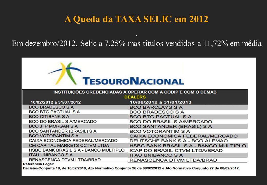 A Queda da TAXA SELIC em 2012.