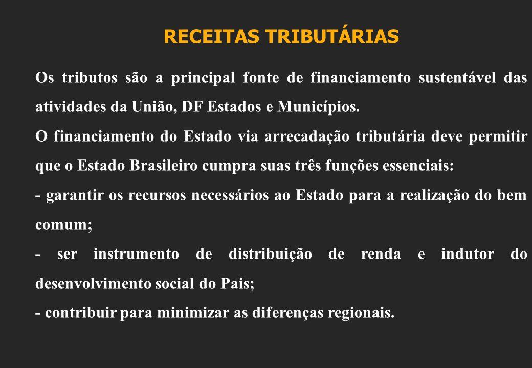 RECEITAS TRIBUTÁRIAS Os tributos são a principal fonte de financiamento sustentável das atividades da União, DF Estados e Municípios.