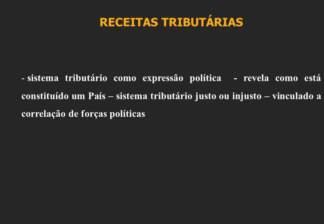 RECEITAS TRIBUTÁRIAS - sistema tributário como expressão política - revela como está constituído um País – sistema tributário justo ou injusto – vinculado a correlação de forças políticas