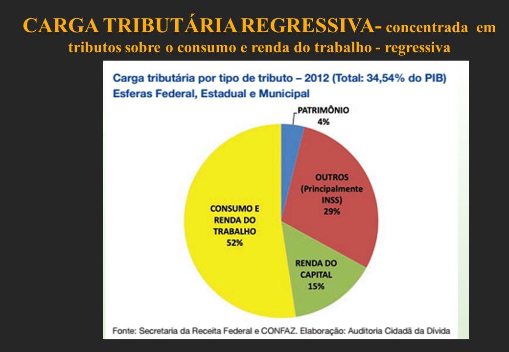 Lei 12587/2012 – vigência a partir de 13/04/2012 Diretrizes da Política Nacional de Mobilidade Urbana Art.