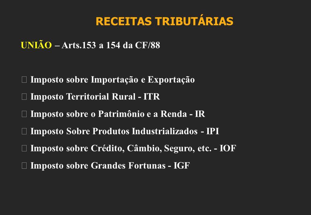 RECEITAS TRIBUTÁRIAS UNIÃO – Arts.153 a 154 da CF/88 Imposto sobre Importação e Exportação Imposto Territorial Rural - ITR Imposto sobre o Patrimônio e a Renda - IR Imposto Sobre Produtos Industrializados - IPI Imposto sobre Crédito, Câmbio, Seguro, etc.