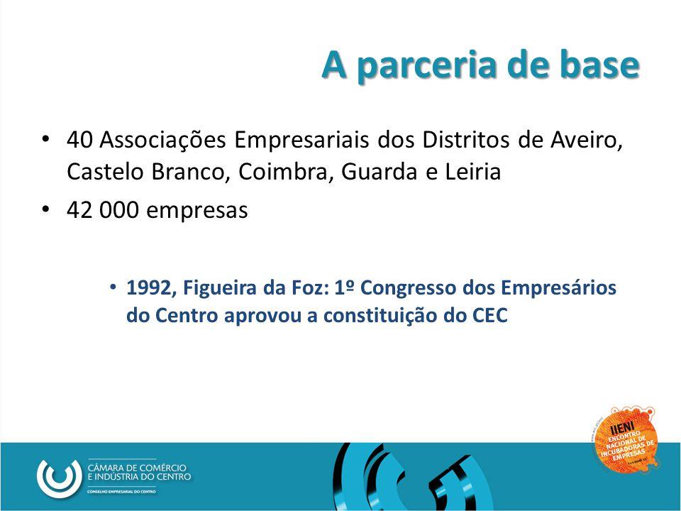 A parceria de base 40 Associações Empresariais dos Distritos de Aveiro, Castelo Branco, Coimbra, Guarda e Leiria 42 000 empresas 1992, Figueira da Foz: 1º Congresso dos Empresários do Centro aprovou a constituição do CEC