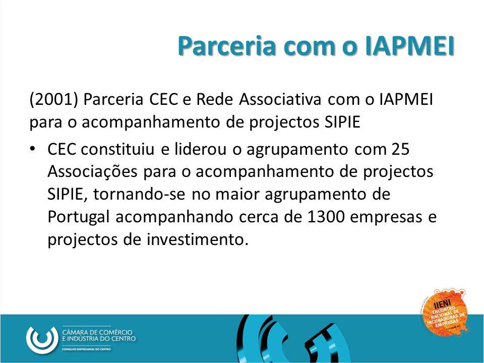 Parceria com o IAPMEI (2001) Parceria CEC e Rede Associativa com o IAPMEI para o acompanhamento de projectos SIPIE CEC constituiu e liderou o agrupamento com 25 Associações para o acompanhamento de projectos SIPIE, tornando-se no maior agrupamento de Portugal acompanhando cerca de 1300 empresas e projectos de investimento.