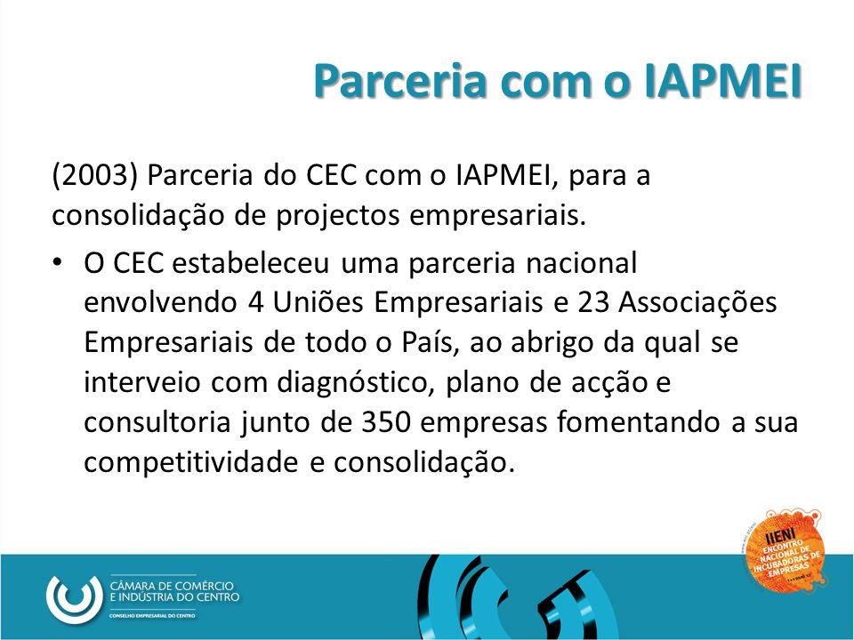 Parceria com o IAPMEI (2003) Parceria do CEC com o IAPMEI, para a consolidação de projectos empresariais.