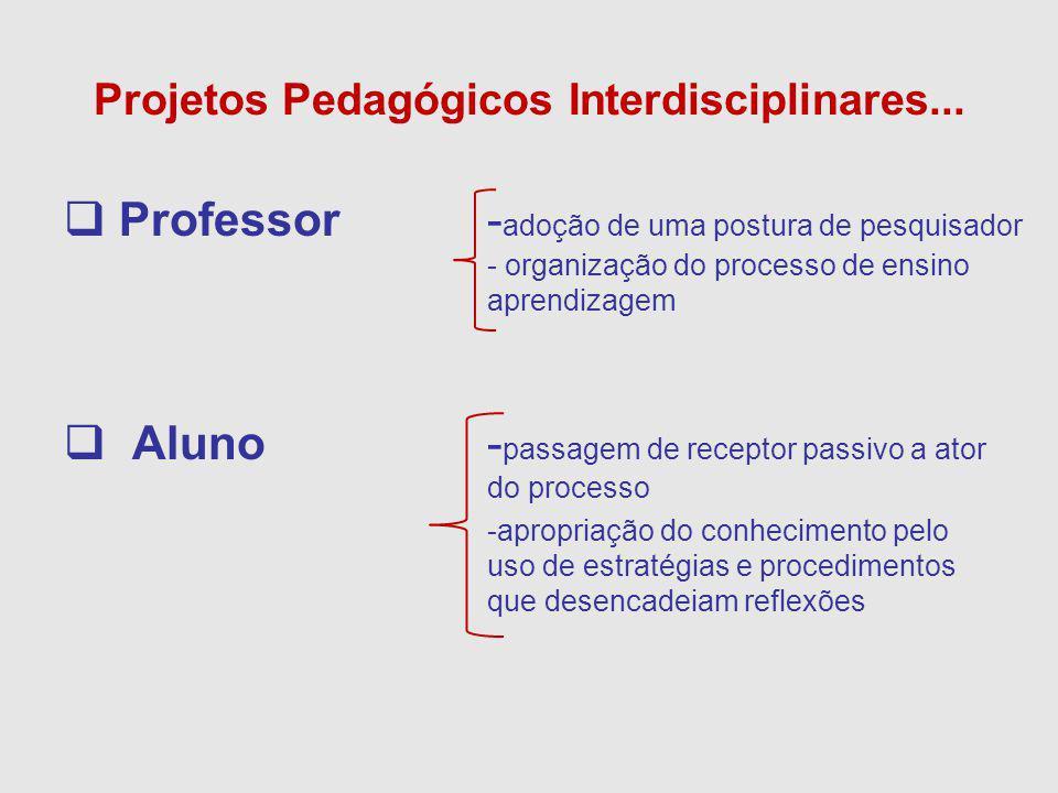 Projetos Pedagógicos Interdisciplinares...  Professor- adoção de uma postura de pesquisador - organização do processo de ensino aprendizagem  Aluno