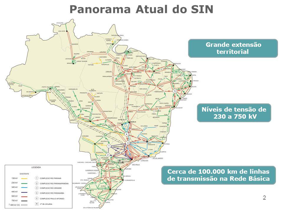 Panorama Atual do SIN Previsão do Sistema Elétrico Brasileiro em 2021 Grande extensão territorial Níveis de tensão de 230 a 750 kV Cerca de 100.000 km de linhas de transmissão na Rede Básica 2