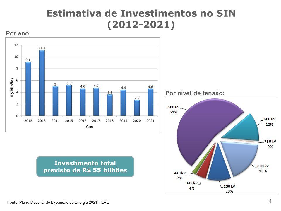 Estimativa de Investimentos no SIN (2012-2021) Por ano: Por nível de tensão: Investimento total previsto de R$ 55 bilhões Fonte: Plano Decenal de Expansão de Energia 2021 - EPE 4