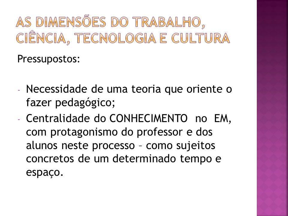 Pressupostos: - Necessidade de uma teoria que oriente o fazer pedagógico; - Centralidade do CONHECIMENTO no EM, com protagonismo do professor e dos al