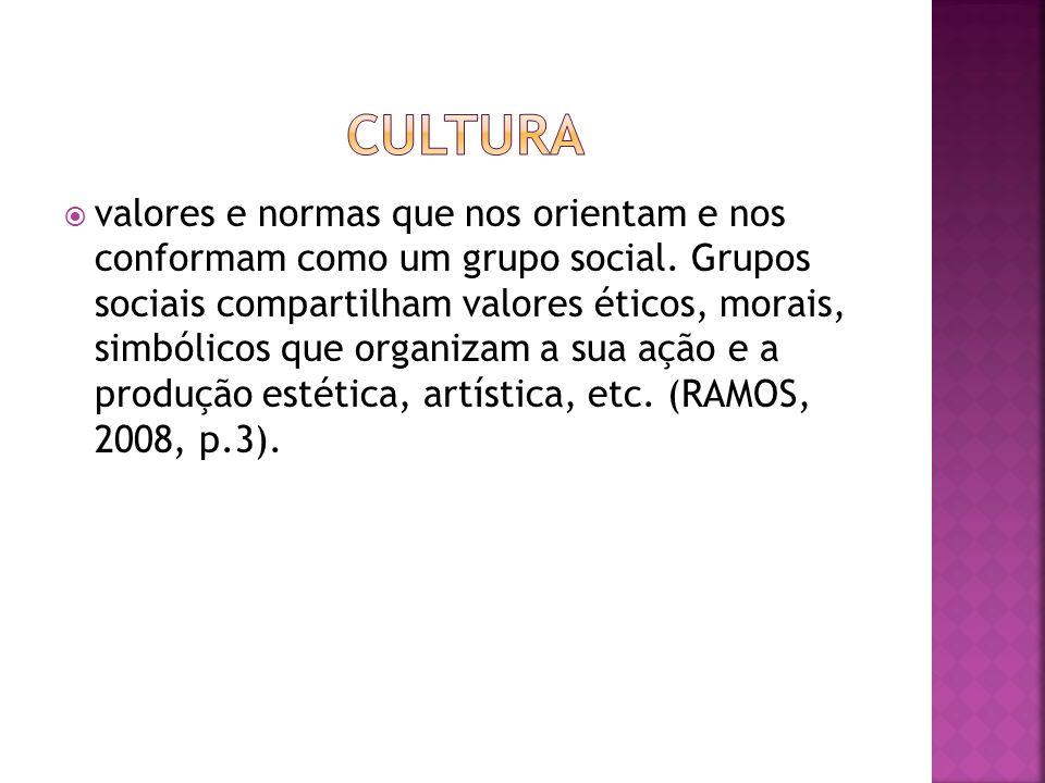  valores e normas que nos orientam e nos conformam como um grupo social. Grupos sociais compartilham valores éticos, morais, simbólicos que organizam