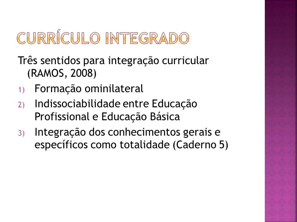 Três sentidos para integração curricular (RAMOS, 2008) 1) Formação ominilateral 2) Indissociabilidade entre Educação Profissional e Educação Básica 3)