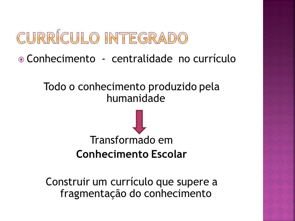  Conhecimento - centralidade no currículo Todo o conhecimento produzido pela humanidade Transformado em Conhecimento Escolar Construir um currículo q
