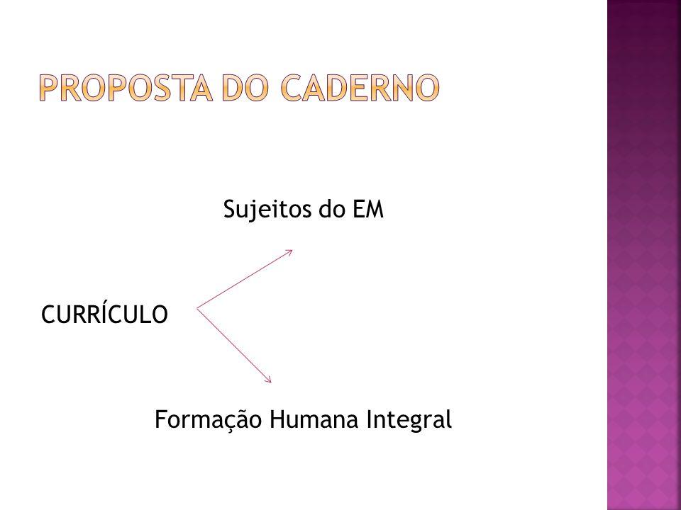 Sujeitos do EM CURRÍCULO Formação Humana Integral
