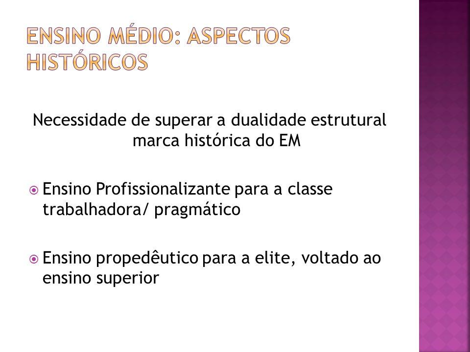 Necessidade de superar a dualidade estrutural marca histórica do EM  Ensino Profissionalizante para a classe trabalhadora/ pragmático  Ensino proped