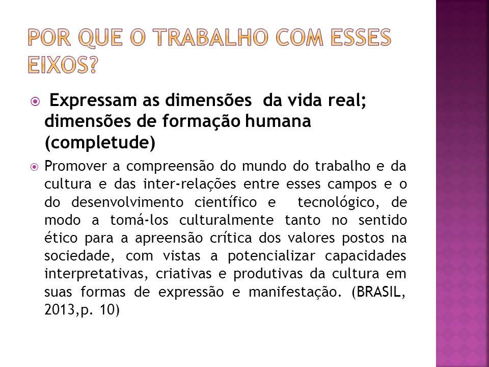  Expressam as dimensões da vida real; dimensões de formação humana (completude)  Promover a compreensão do mundo do trabalho e da cultura e das inte