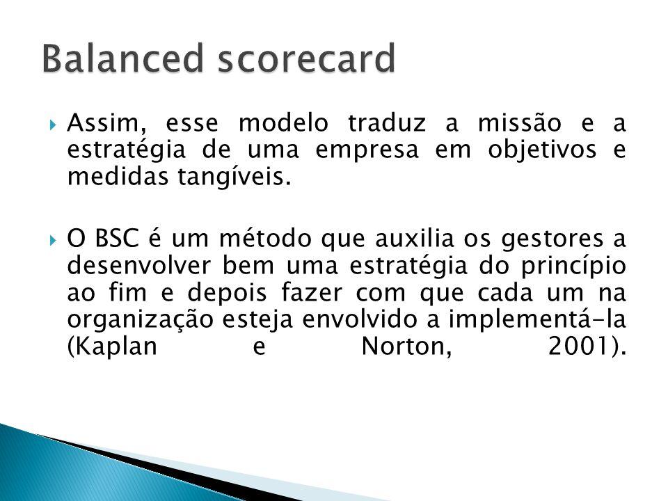  Assim, esse modelo traduz a missão e a estratégia de uma empresa em objetivos e medidas tangíveis.  O BSC é um método que auxilia os gestores a des