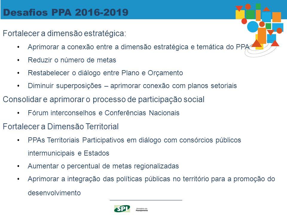 Fortalecer a dimensão estratégica: Aprimorar a conexão entre a dimensão estratégica e temática do PPA Reduzir o número de metas Restabelecer o diálogo