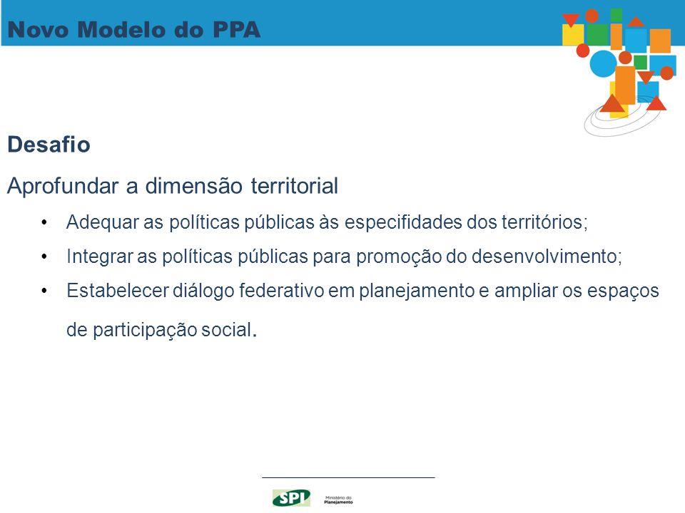 Desafio Aprofundar a dimensão territorial Adequar as políticas públicas às especifidades dos territórios; Integrar as políticas públicas para promoção