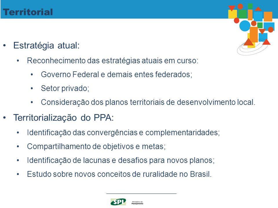 Estratégia atual: Reconhecimento das estratégias atuais em curso: Governo Federal e demais entes federados; Setor privado; Consideração dos planos ter