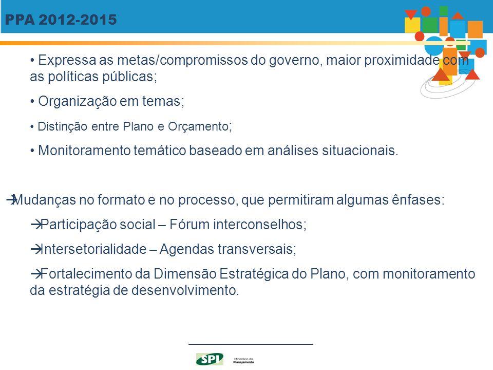 PPA 2012-2015 Expressa as metas/compromissos do governo, maior proximidade com as políticas públicas; Organização em temas; Distinção entre Plano e Or
