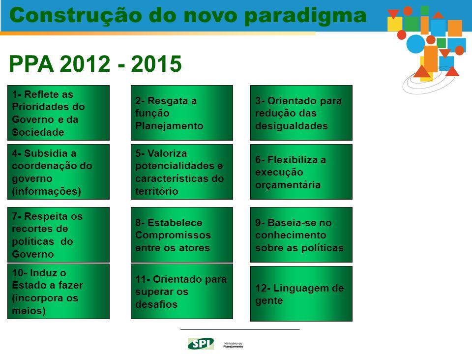 Construção do novo paradigma PPA 2012 - 2015 2- Resgata a função Planejamento 1- Reflete as Prioridades do Governo e da Sociedade 4- Subsidia a coorde
