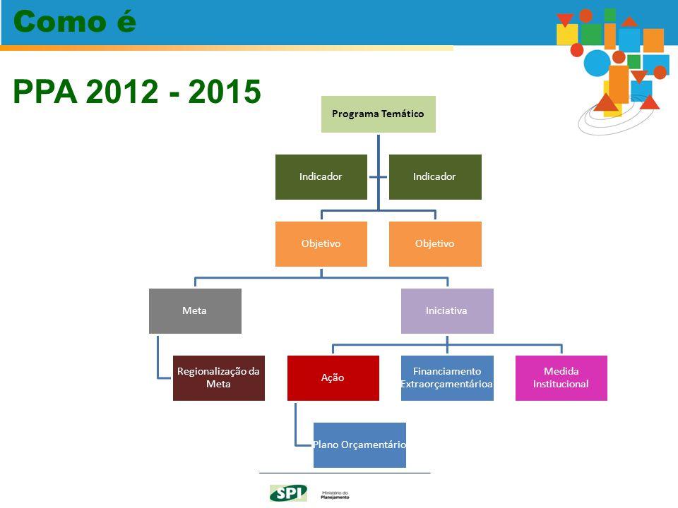 PPA Indica o que deve ser feito para o atingimento das metas e dos objetivos declarados.