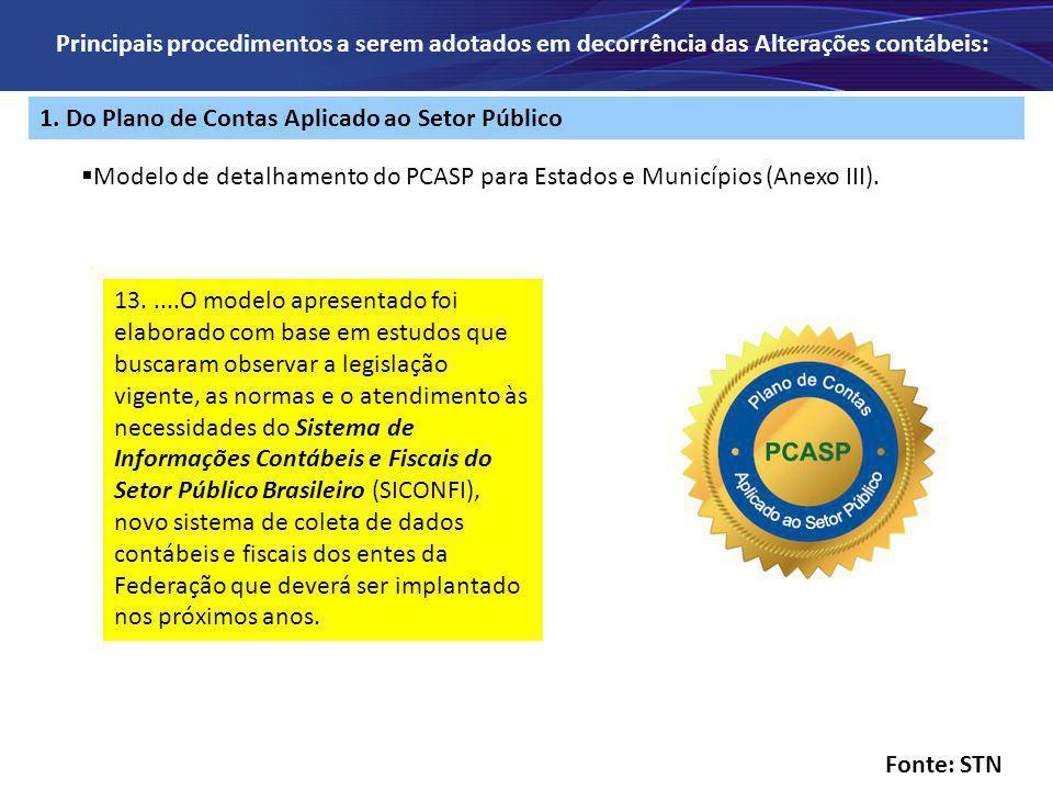  Modelo de detalhamento do PCASP para Estados e Municípios (Anexo III). 13.....O modelo apresentado foi elaborado com base em estudos que buscaram ob