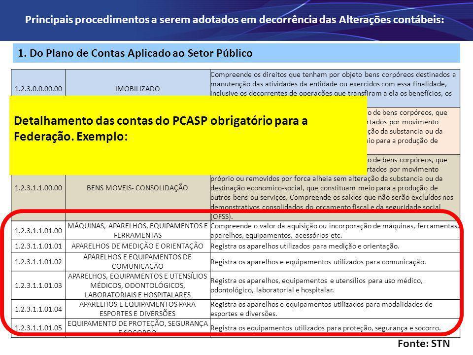 Principais procedimentos a serem adotados em decorrência das Alterações contábeis: 1. Do Plano de Contas Aplicado ao Setor Público 1.2.3.0.0.00.00IMOB
