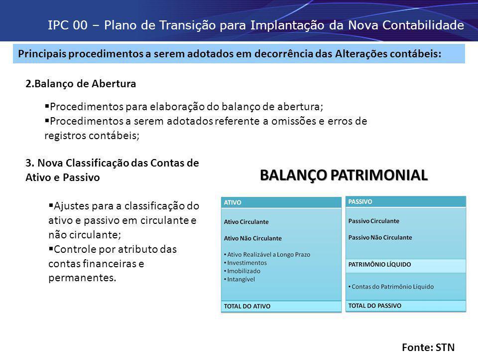 IPC 00 – Plano de Transição para Implantação da Nova Contabilidade Principais procedimentos a serem adotados em decorrência das Alterações contábeis: