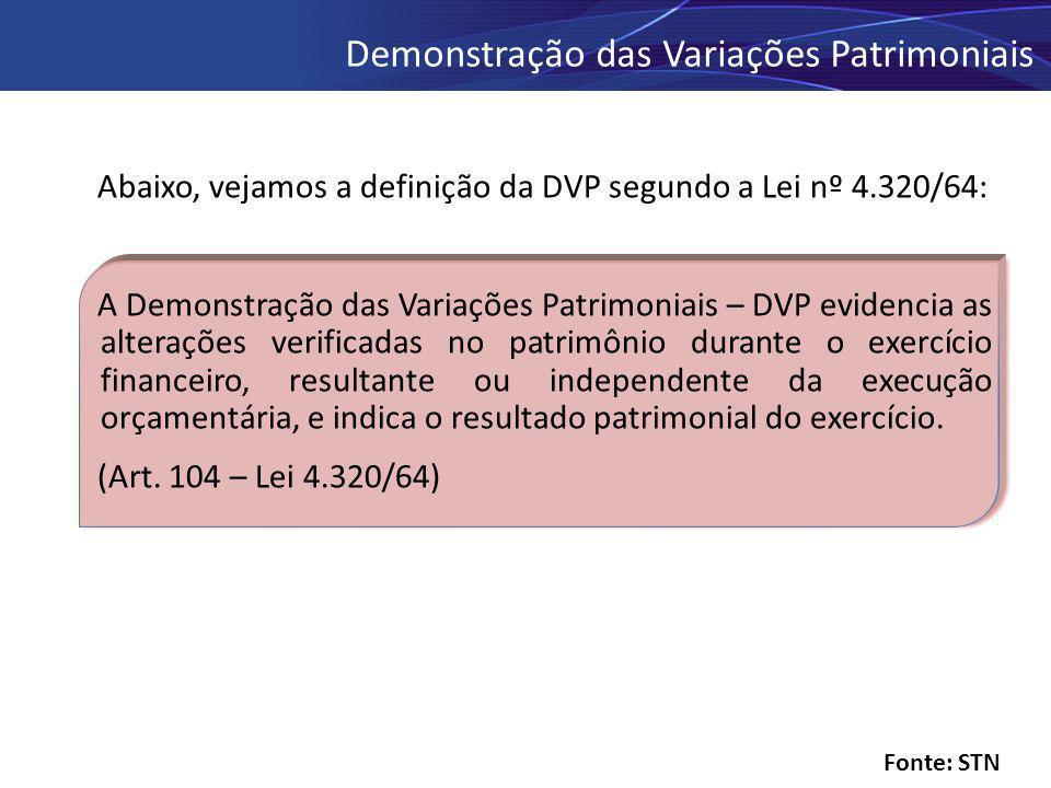 Abaixo, vejamos a definição da DVP segundo a Lei nº 4.320/64: A Demonstração das Variações Patrimoniais – DVP evidencia as alterações verificadas no p
