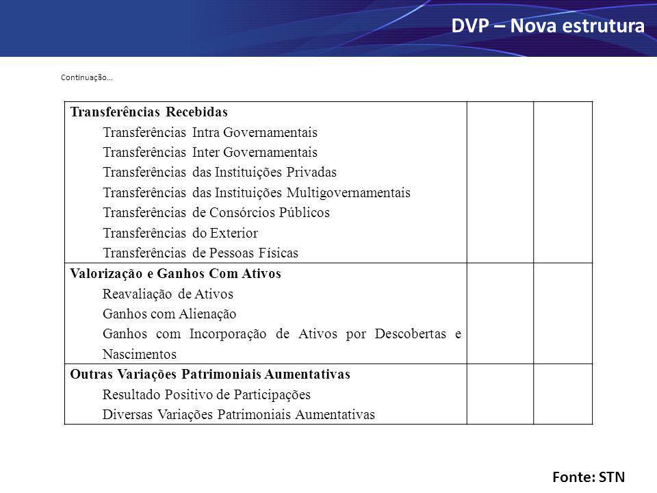 DVP – Nova estrutura Transferências Recebidas Transferências Intra Governamentais Transferências Inter Governamentais Transferências das Instituições