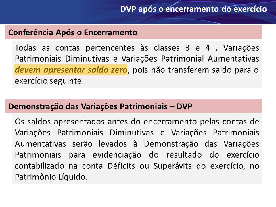 Conferência Após o Encerramento Demonstração das Variações Patrimoniais – DVP DVP após o encerramento do exercício Todas as contas pertencentes às cla