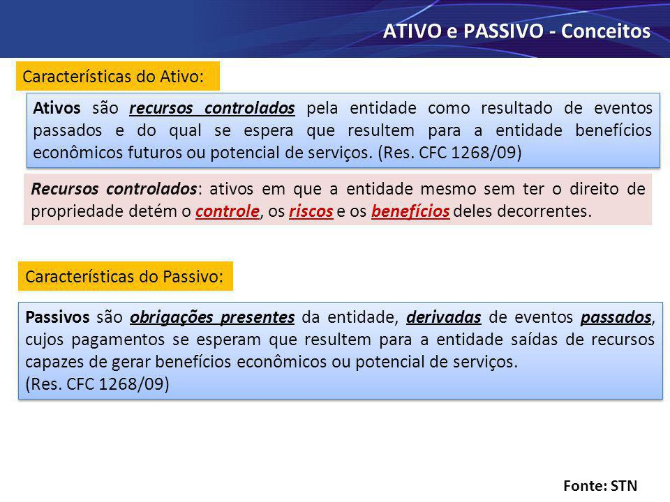 ATIVO e PASSIVO - Conceitos Características do Ativo: Ativos são recursos controlados pela entidade como resultado de eventos passados e do qual se es
