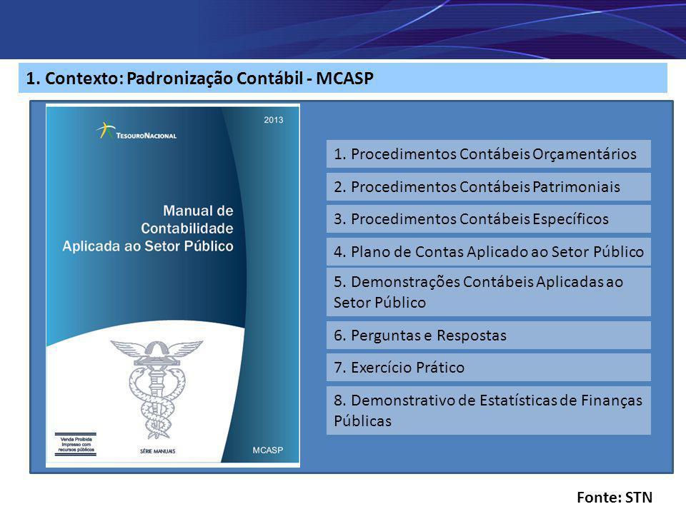 1. Contexto: Padronização Contábil - MCASP Entrada (PCASP) Entrada (PCASP) Processamento Saída (Demonstrativos) Saída (Demonstrativos) Sistema Integra